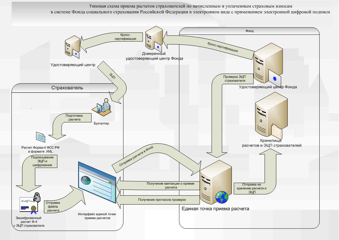 инструкция по установке taxcom